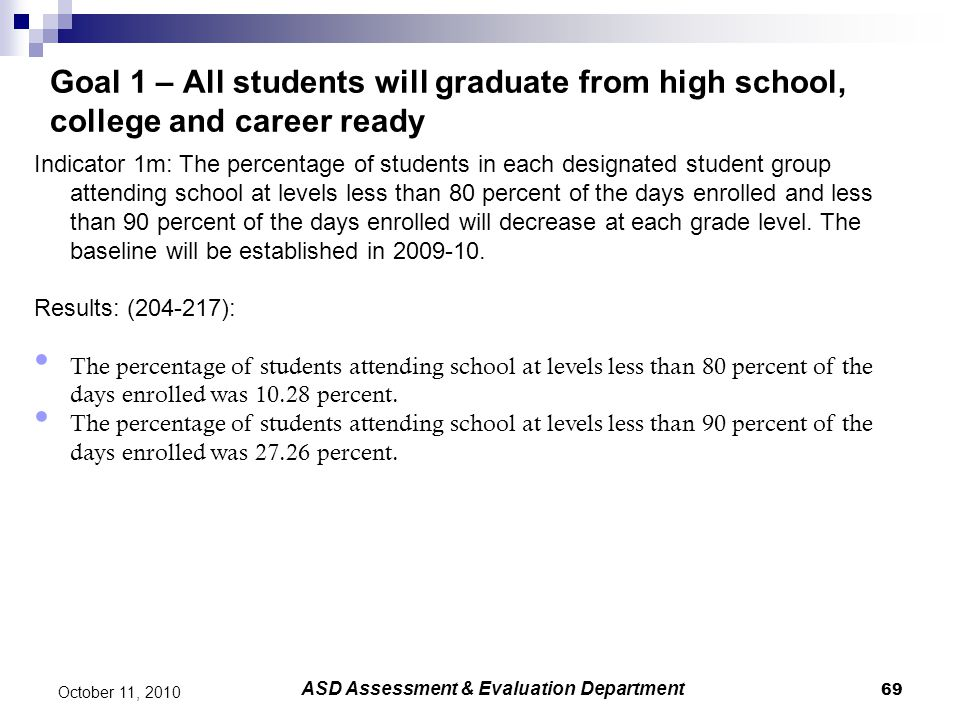 69 October 11, 2010 Goal 1 – All students will graduate from high school, college and career ready Indicator 1m: The percentage of students in each de