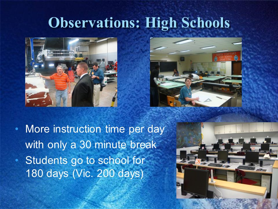 More instruction time per day with only a 30 minute break Students go to school for 180 days (Vic.