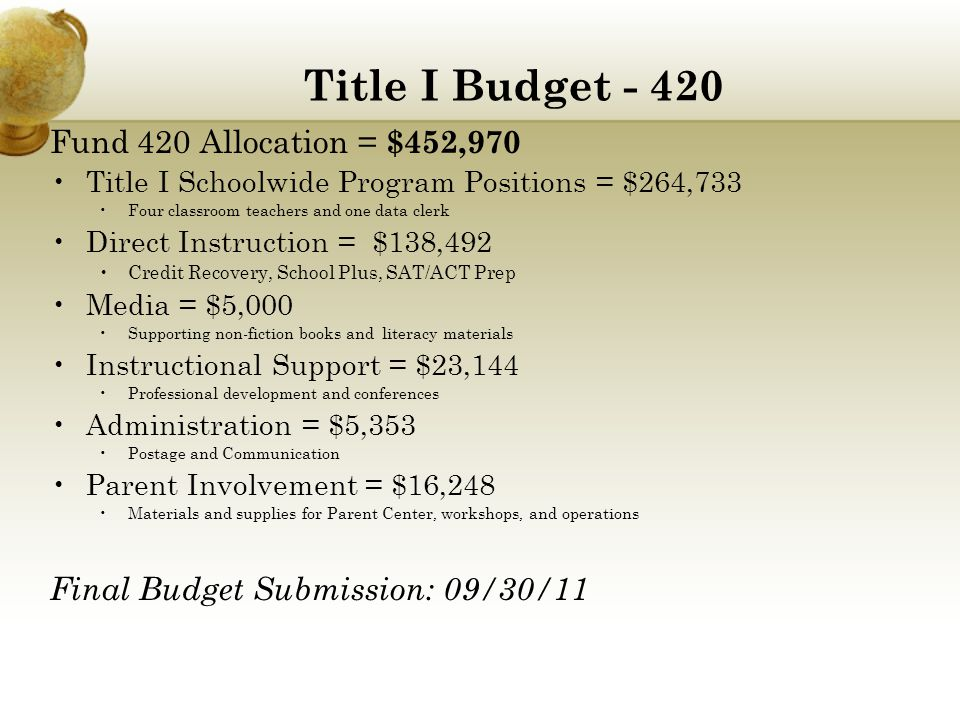 Title I Budget - 420 Fund 420 Allocation = $452,970 Title I Schoolwide Program Positions = $264,733 Four classroom teachers and one data clerk Direct Instruction = $138,492 Credit Recovery, School Plus, SAT/ACT Prep Media = $5,000 Supporting non-fiction books and literacy materials Instructional Support = $23,144 Professional development and conferences Administration = $5,353 Postage and Communication Parent Involvement = $16,248 Materials and supplies for Parent Center, workshops, and operations Final Budget Submission: 09/30/11