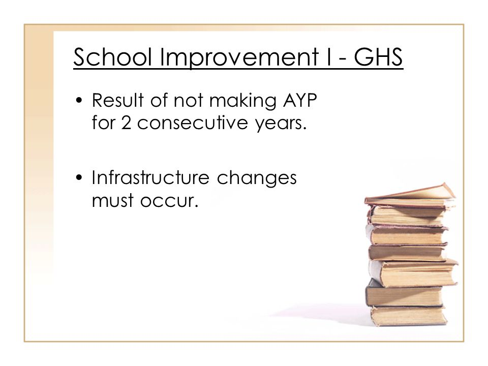 School Improvement I - GHS Result of not making AYP for 2 consecutive years.