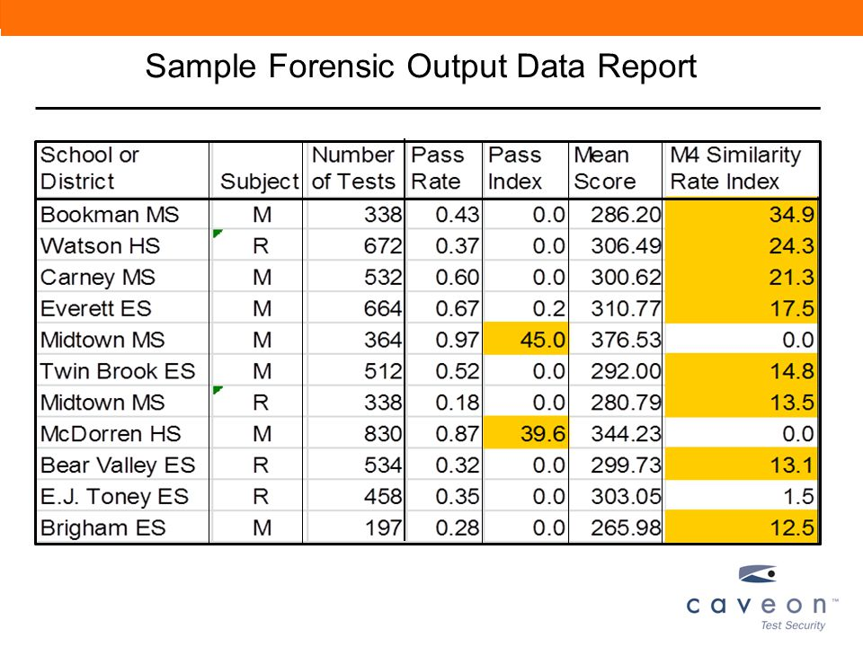 Sample Forensic Output Data Report
