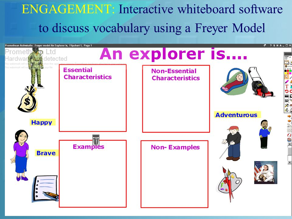 ENGAGEMENT: Interactive whiteboard software to discuss vocabulary using a Freyer Model