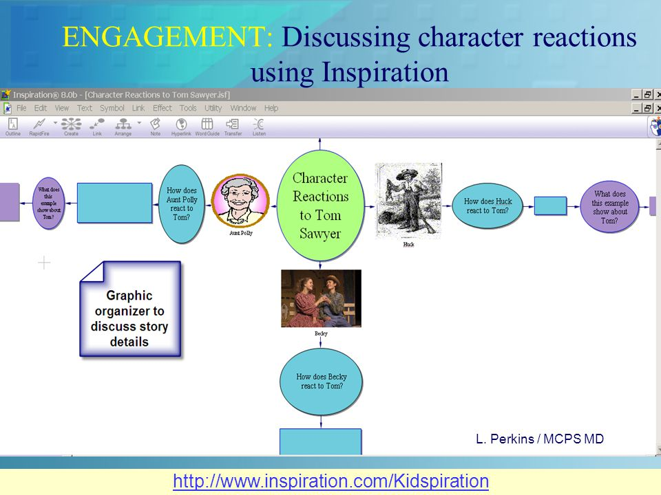 ENGAGEMENT: Discussing character reactions using Inspiration http://www.inspiration.com/Kidspiration L.