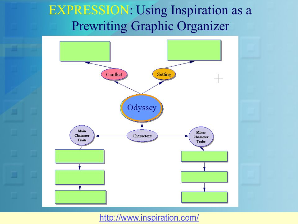 EXPRESSION: Using Inspiration as a Prewriting Graphic Organizer Odyssey http://www.inspiration.com/