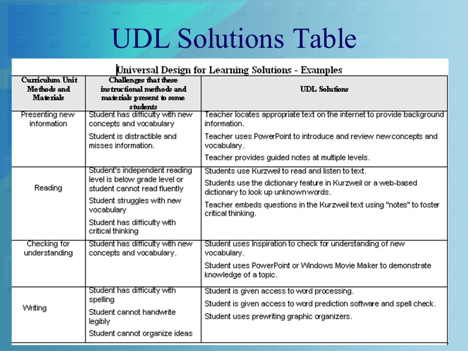 UDL Solutions Table