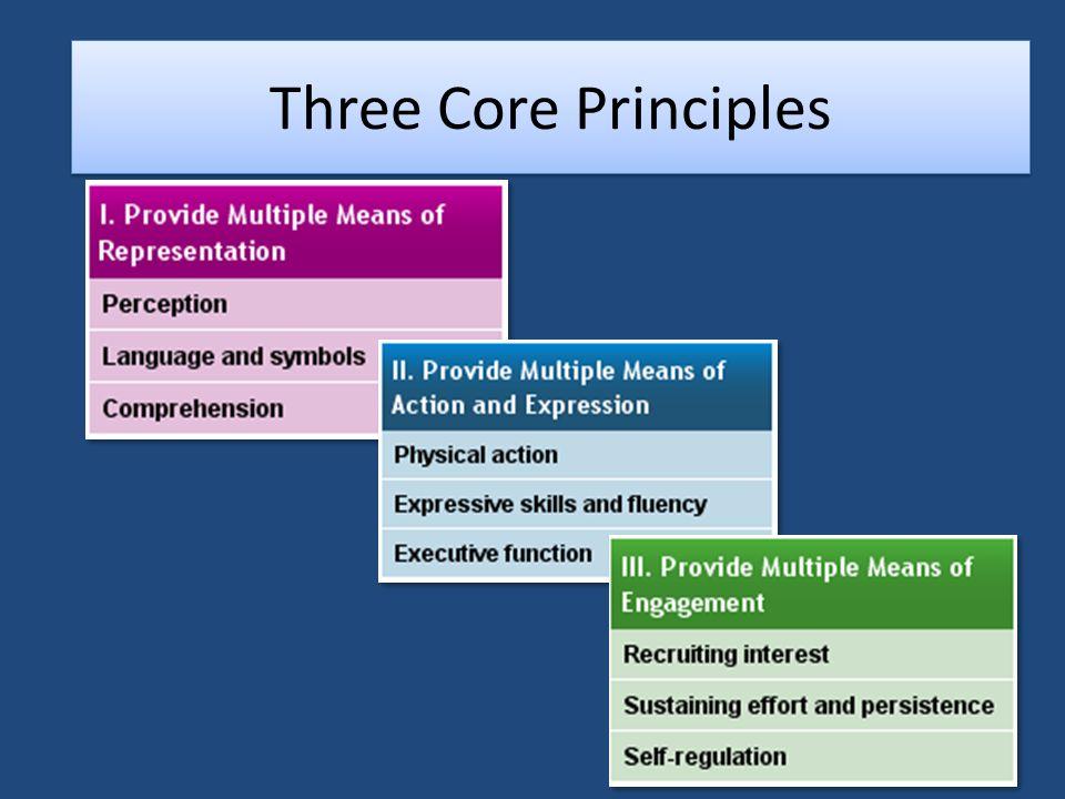 Three Core Principles