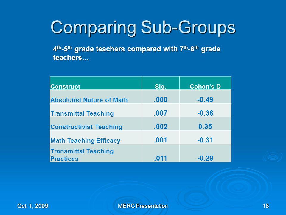 Comparing Sub-Groups Oct.