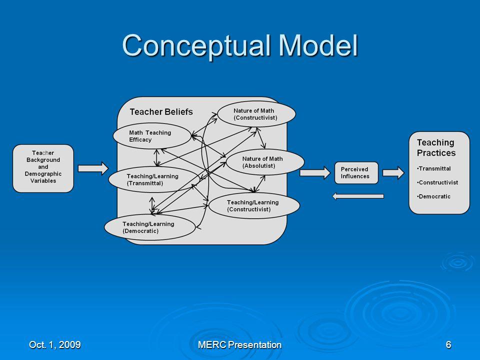 Conceptual Model Oct. 1, 2009MERC Presentation6