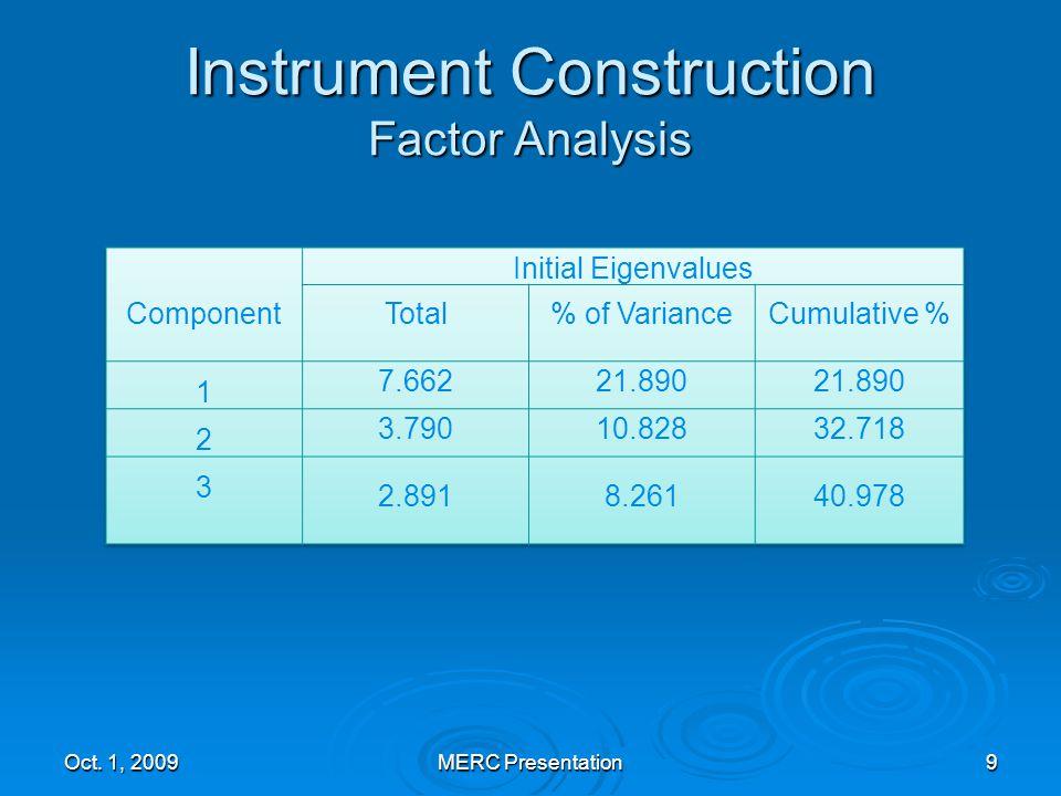 Instrument Construction Factor Analysis Oct. 1, 2009MERC Presentation9