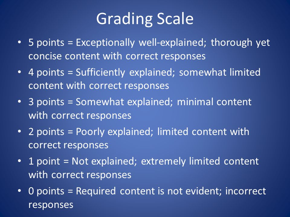 Grading Scale 5 points = Exceptionally well-explained; thorough yet concise content with correct responses 4 points = Sufficiently explained; somewhat limited content with correct responses 3 points = Somewhat explained; minimal content with correct responses 2 points = Poorly explained; limited content with correct responses 1 point = Not explained; extremely limited content with correct responses 0 points = Required content is not evident; incorrect responses