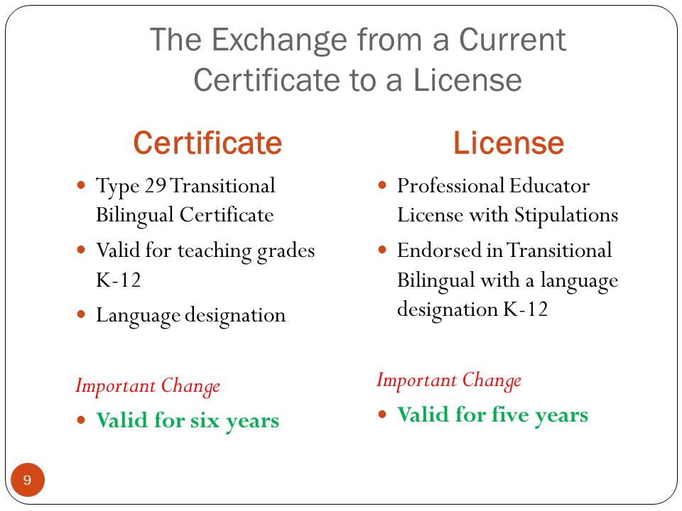 The Exchange from a Current Certificate to a License CertificateLicense 9 Type 29 Transitional Bilingual Certificate Valid for teaching grades K-12 La