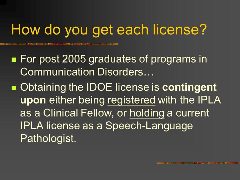 How do you get each license.