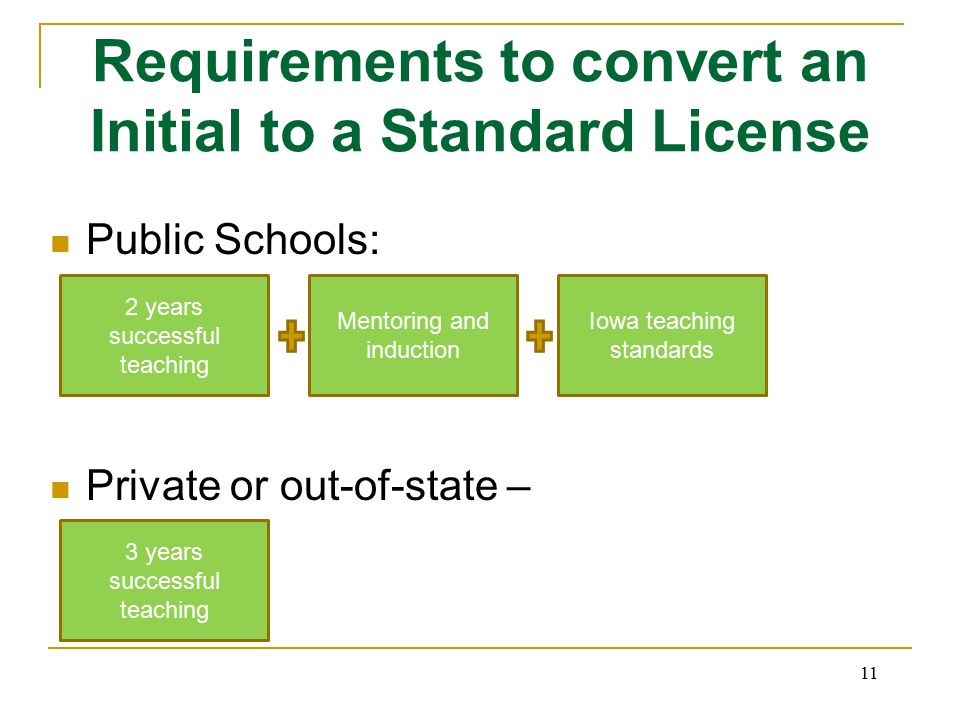11 Requirements to convert an Initial to a Standard License Public Schools: Private or out-of-state – 2 years successful teaching Mentoring and induction Iowa teaching standards 3 years successful teaching