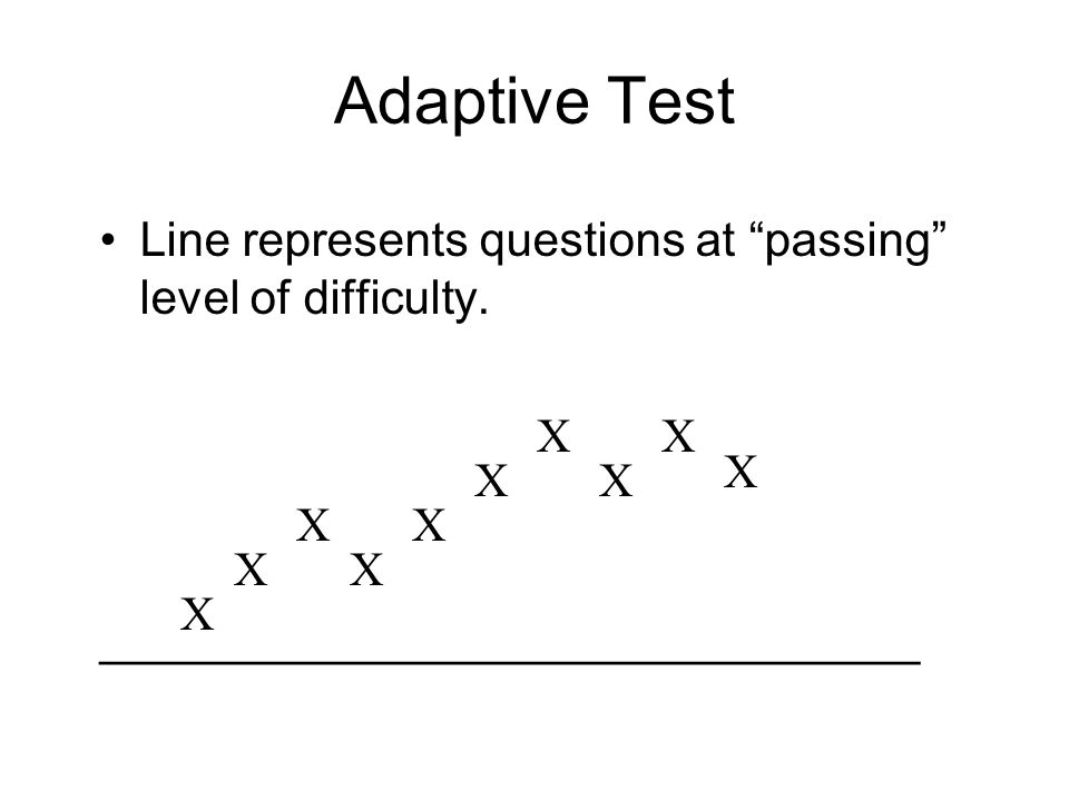 Line represents questions at passing level of difficulty.