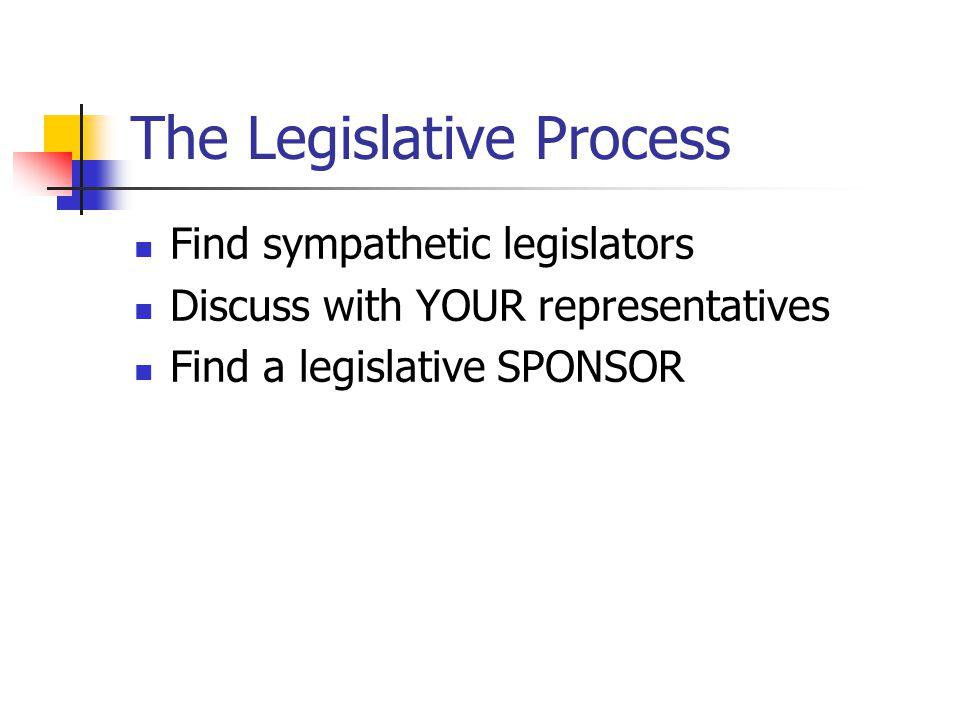 The Legislative Process Find sympathetic legislators Discuss with YOUR representatives Find a legislative SPONSOR