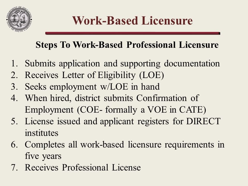 1.Submits application and supporting documentation 2.Receives Letter of Eligibility (LOE) 3.Seeks employment w/LOE in hand 4.When hired, district subm