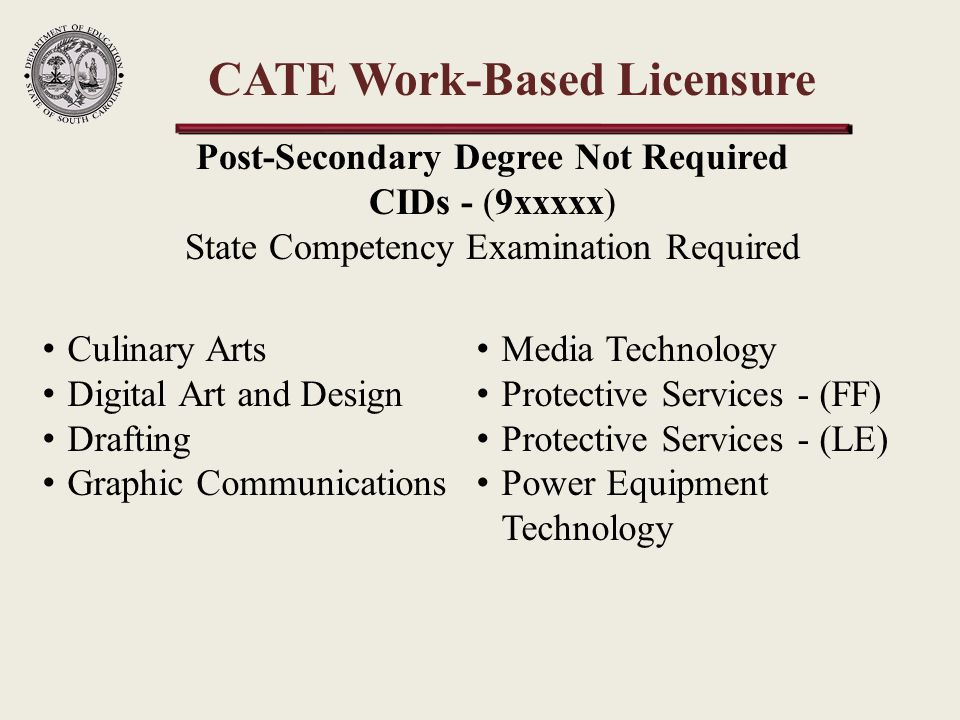 CATE Work-Based Licensure Health Science Technology Information Technology (Networking) Information Technology (Programming) Cosmetology, Barbering and Nail Technology require a SC LLR Instructor's License Engineering Technology requires a Certificate of Training.