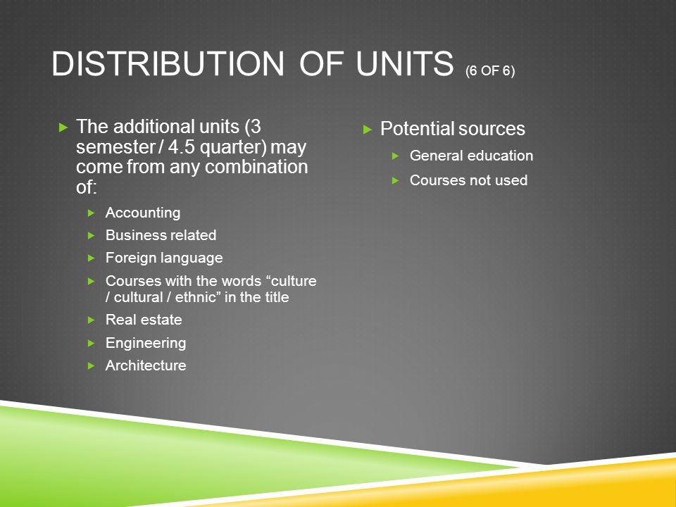 DISTRIBUTION OF UNITS (6 OF 6)  The additional units (3 semester / 4.5 quarter) may come from any combination of:  Accounting  Business related  F