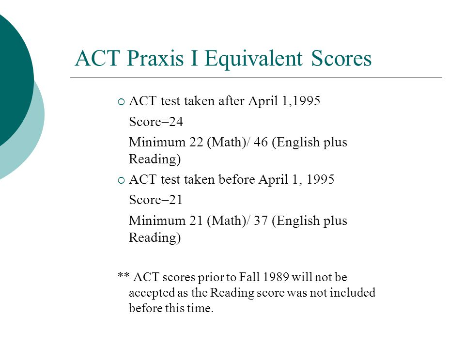 ACT Praxis I Equivalent Scores  ACT test taken after April 1,1995 Score=24 Minimum 22 (Math)/ 46 (English plus Reading)  ACT test taken before April 1, 1995 Score=21 Minimum 21 (Math)/ 37 (English plus Reading) ** ACT scores prior to Fall 1989 will not be accepted as the Reading score was not included before this time.