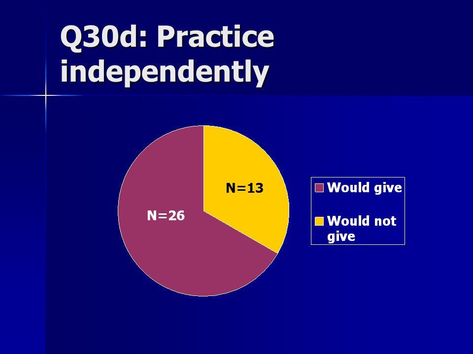 Q30d: Practice independently N=26 N=13