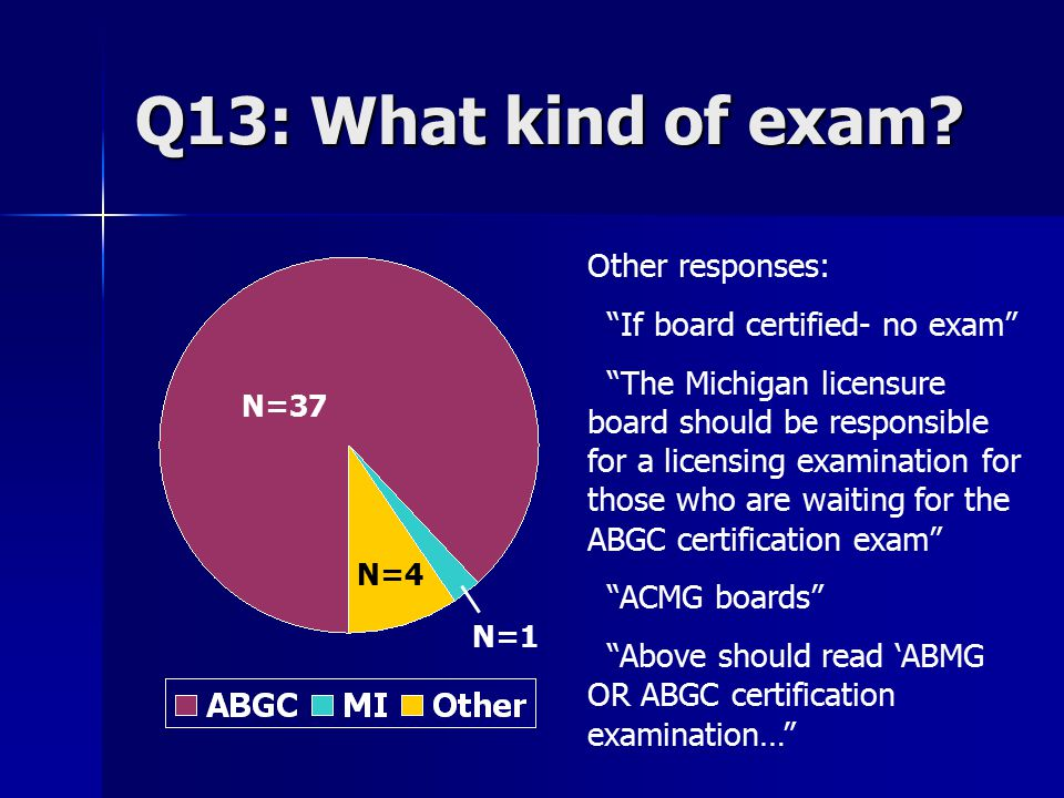 Q13: What kind of exam.