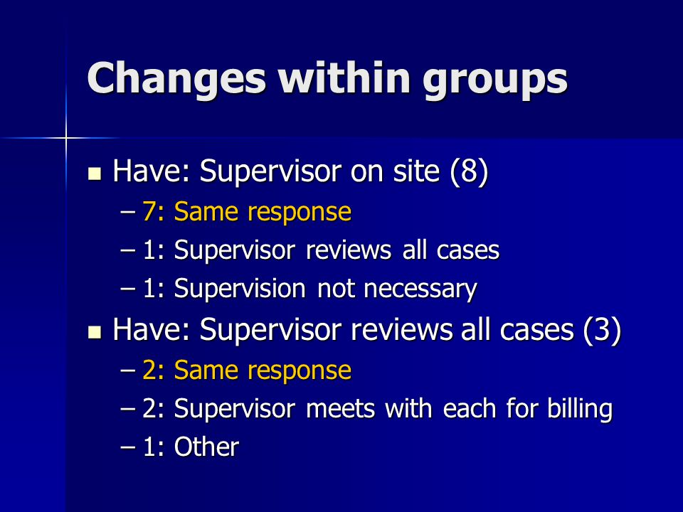 Changes within groups Have: Supervisor on site (8) Have: Supervisor on site (8) –7: Same response –1: Supervisor reviews all cases –1: Supervision not necessary Have: Supervisor reviews all cases (3) Have: Supervisor reviews all cases (3) –2: Same response –2: Supervisor meets with each for billing –1: Other