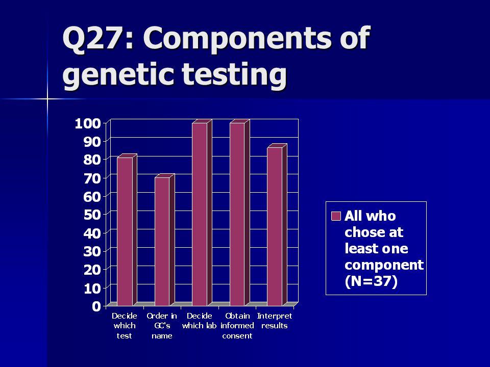 Q27: Components of genetic testing