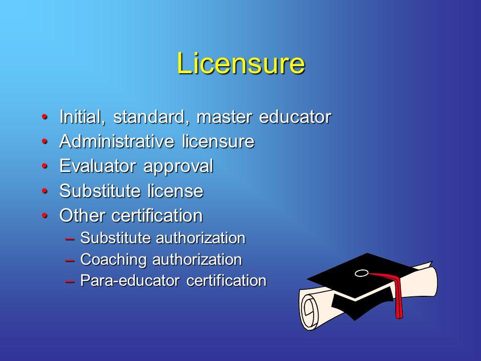 Licensure Initial, standard, master educatorInitial, standard, master educator Administrative licensureAdministrative licensure Evaluator approvalEval