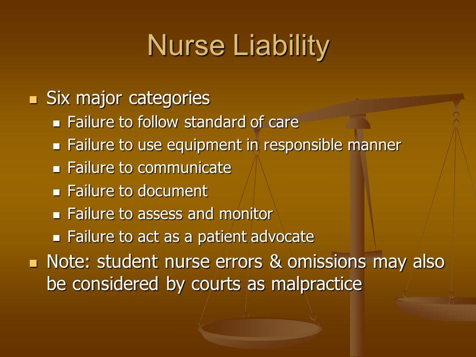 Nurse Liability Six major categories Six major categories Failure to follow standard of care Failure to follow standard of care Failure to use equipme