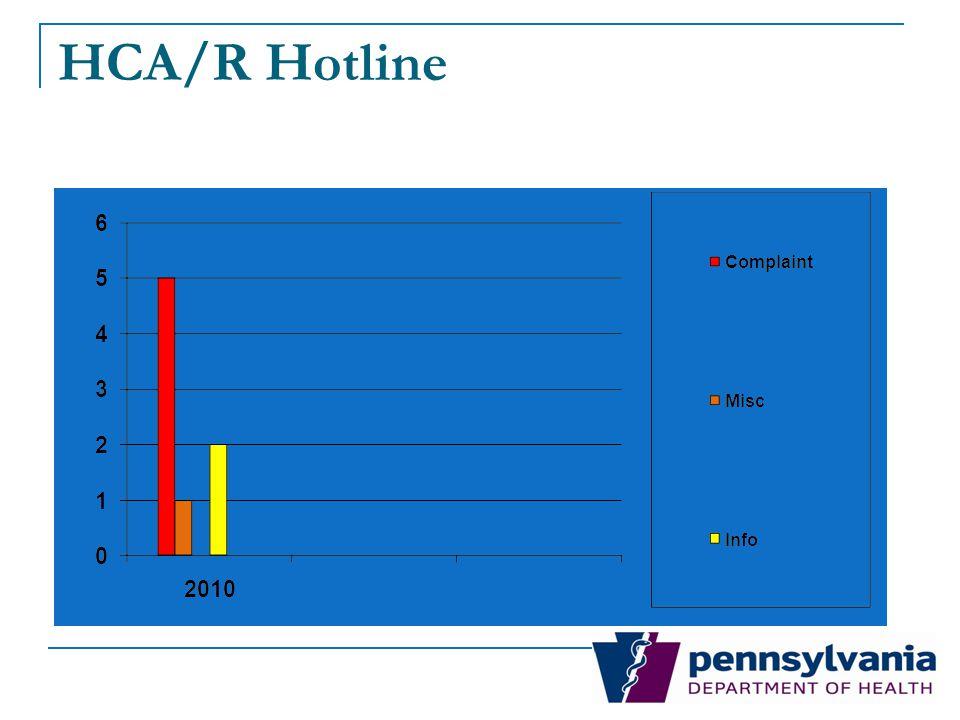 HCA/R Hotline