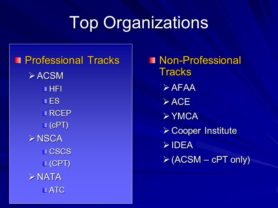 Top Organizations Professional Tracks  ACSM HFIESRCEP(cPT)  NSCA CSCS(CPT)  NATA ATC Non-Professional Tracks  AFAA  ACE  YMCA  Cooper Institute  IDEA  (ACSM – cPT only)