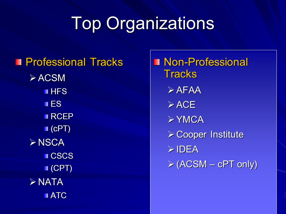 Top Organizations Professional Tracks  ACSM HFSESRCEP(cPT)  NSCA CSCS(CPT)  NATA ATC Non-Professional Tracks  AFAA  ACE  YMCA  Cooper Institute  IDEA  (ACSM – cPT only)