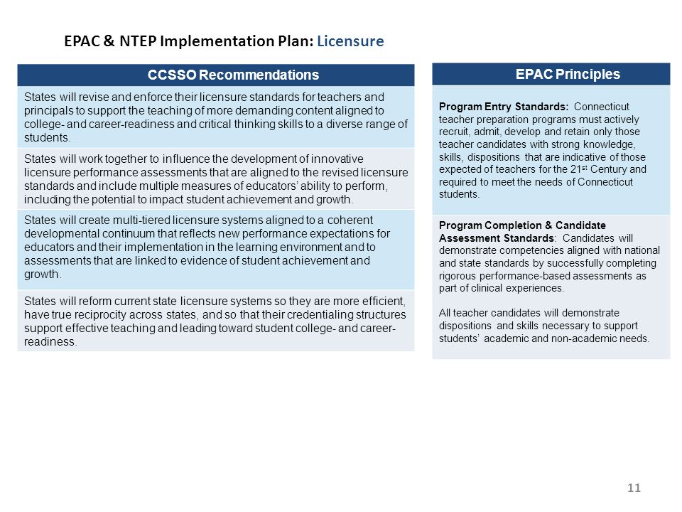 11 EPAC & NTEP Implementation Plan: Licensure CCSSO Recommendations States will revise and enforce their licensure standards for teachers and principals to support the teaching of more demanding content aligned to college- and career-readiness and critical thinking skills to a diverse range of students.