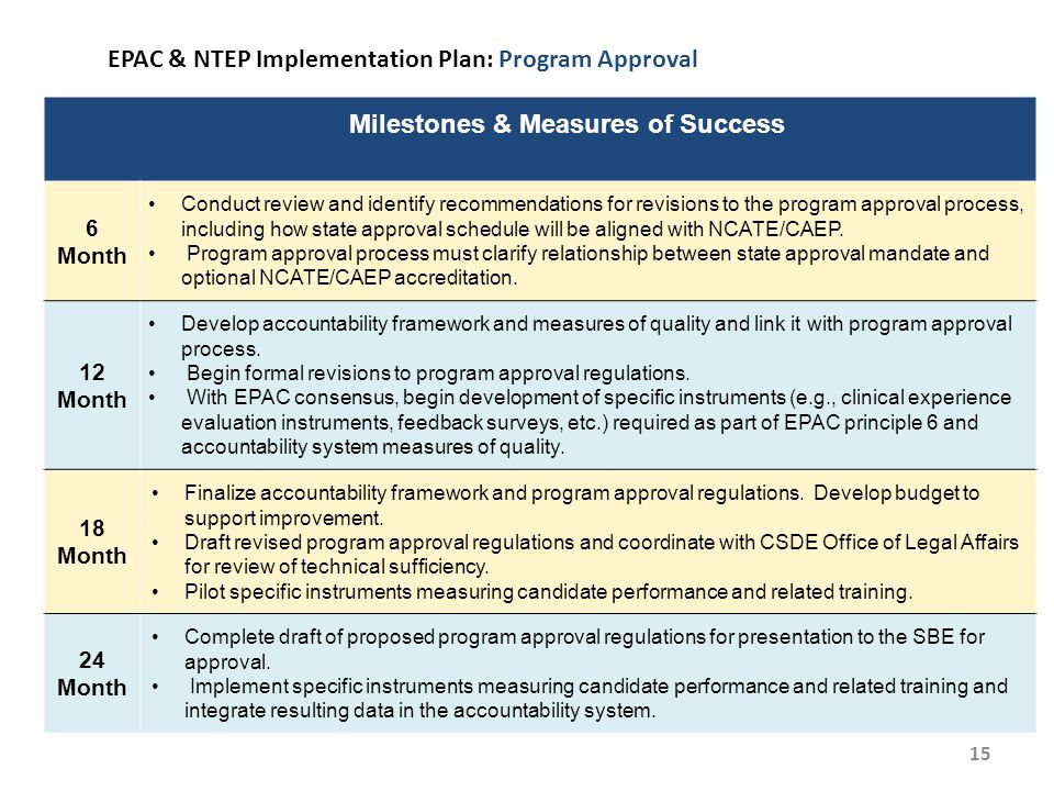 15 EPAC & NTEP Implementation Plan: Program Approval Milestones & Measures of Success 6 Month Conduct review and identify recommendations for revisions to the program approval process, including how state approval schedule will be aligned with NCATE/CAEP.