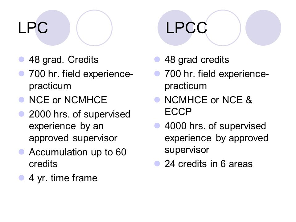 LPCLPCC 48 grad. Credits 700 hr. field experience- practicum NCE or NCMHCE 2000 hrs. of supervised experience by an approved supervisor Accumulation u