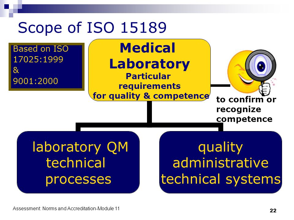 Assessment: Norms and Accreditation-Module 11 22 Scope of ISO 15189 Medical Laboratory Particular requirements for quality & competence laboratory QM technical processes quality administrative technical systems Based on ISO 17025:1999 & 9001:2000 to confirm or recognize competence