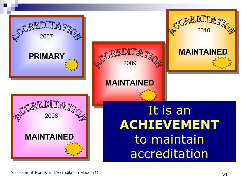 Assessment: Norms and Accreditation-Module 11 31 2008 MAINTAINED 2009 MAINTAINED 2010 MAINTAINED 2007 PRIMARY It is an ACHIEVEMENT to maintain accreditation