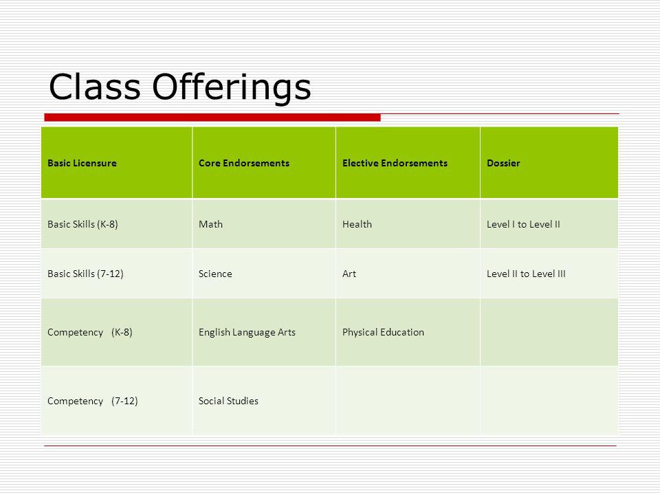 Class Offerings Basic LicensureCore EndorsementsElective EndorsementsDossier Basic Skills (K-8)MathHealthLevel I to Level II Basic Skills (7-12)Scienc