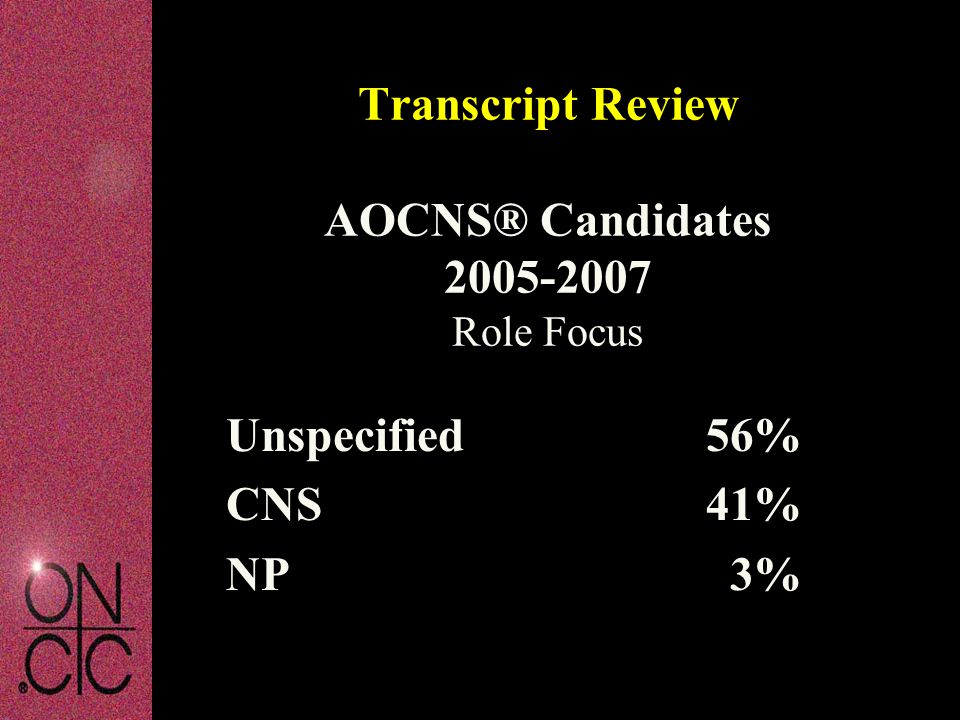Transcript Review AOCNS® Candidates 2005-2007 Role Focus Unspecified56% CNS41% NP 3%