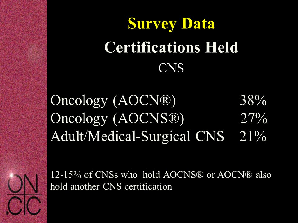 Oncology (AOCN®) 38% Oncology (AOCNS®) 27% Adult/Medical-Surgical CNS 21% 12-15% of CNSs who hold AOCNS® or AOCN® also hold another CNS certification Survey Data Certifications Held CNS