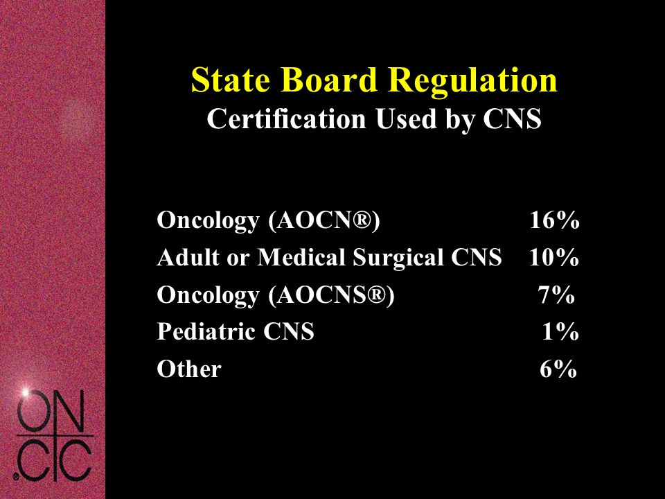 State Board Regulation Certification Used by CNS Oncology (AOCN®) 16% Adult or Medical Surgical CNS 10% Oncology (AOCNS®) 7% Pediatric CNS 1% Other 6%