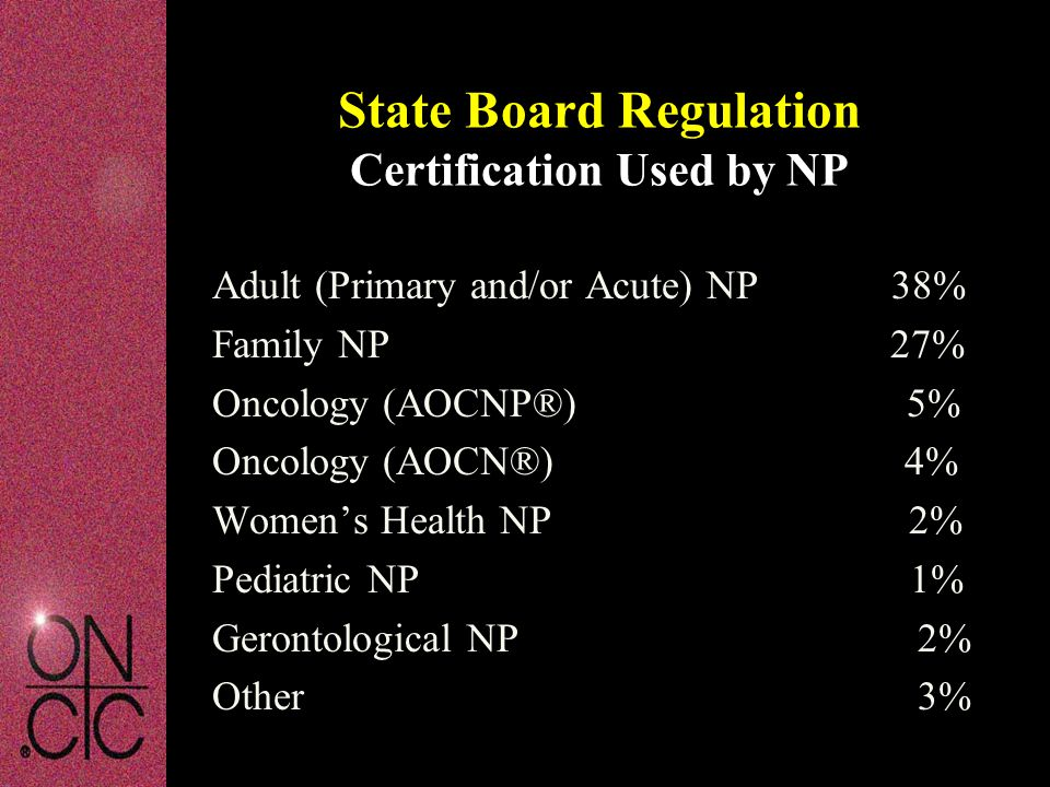 State Board Regulation Certification Used by NP Adult (Primary and/or Acute) NP 38% Family NP 27% Oncology (AOCNP®) 5% Oncology (AOCN®) 4% Women's Hea