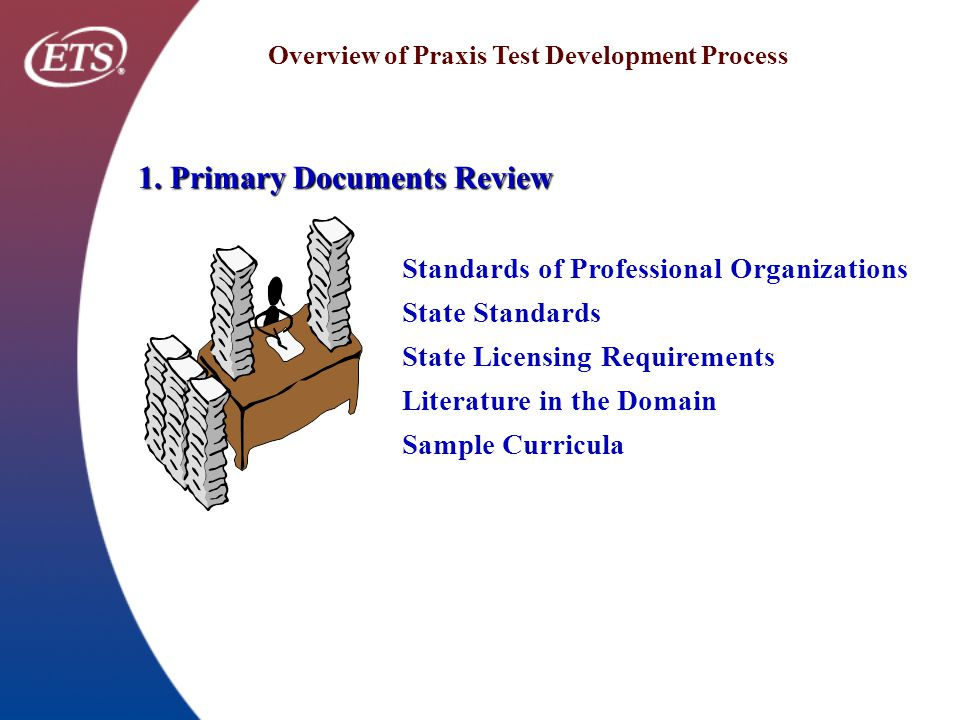 Overview of Praxis Test Development Process Standards of Professional Organizations State Standards State Licensing Requirements Literature in the Domain Sample Curricula 1.