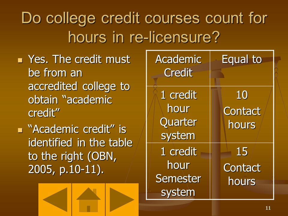 10 How many contact hours are required in a licensure period.