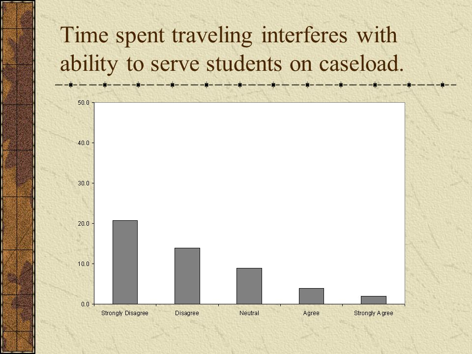 Caseload is influenced by a lack of qualified personnel.