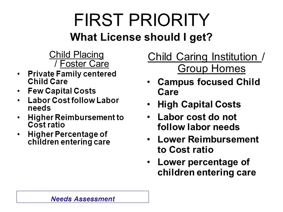 FIRST PRIORITY What License should I get.