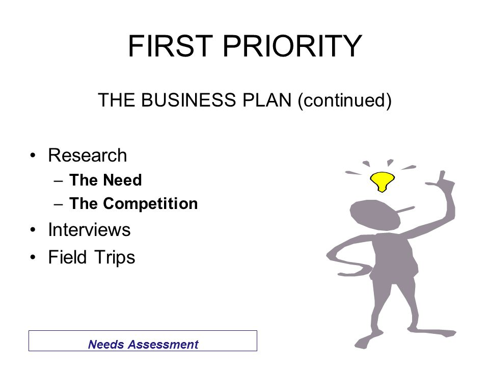 FIRST PRIORITY THE BUSINESS PLAN (continued) Research –The Need –The Competition Interviews Field Trips Needs Assessment