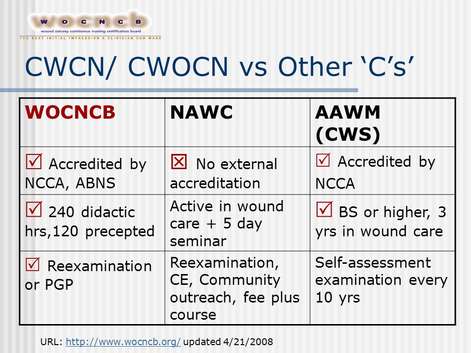 CWCN/ CWOCN vs Other 'C's' WOCNCBNAWCAAWM (CWS)  Accredited by NCCA, ABNS  No external accreditation  Accredited by NCCA  240 didactic hrs,120 pre