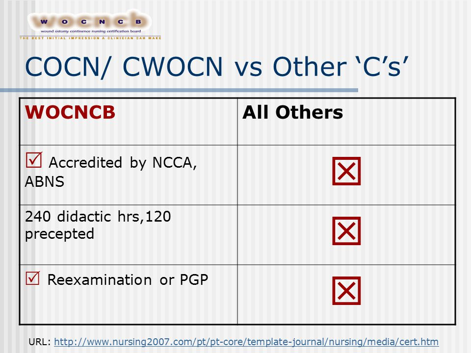 COCN/ CWOCN vs Other 'C's' WOCNCBAll Others  Accredited by NCCA, ABNS  240 didactic hrs,120 precepted   Reexamination or PGP  URL: http://www.nursing2007.com/pt/pt-core/template-journal/nursing/media/cert.htmhttp://www.nursing2007.com/pt/pt-core/template-journal/nursing/media/cert.htm