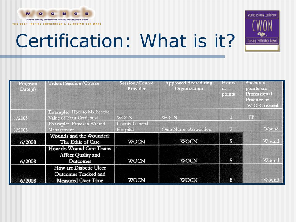 Certification: What is it